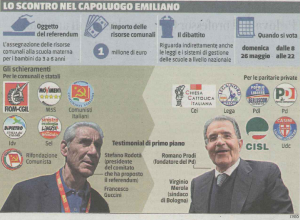 referendum-bologna-scuola