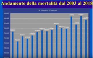 mortalità per influenza